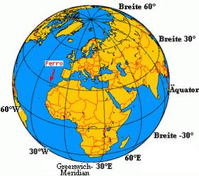 Ferro-Meridian und Greenwich-Längengrade